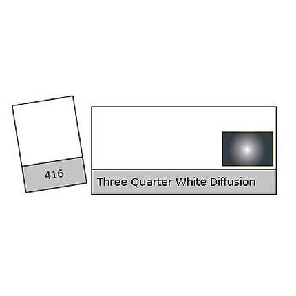 LEE Filters 3/4 White Diffusion Gel Filter